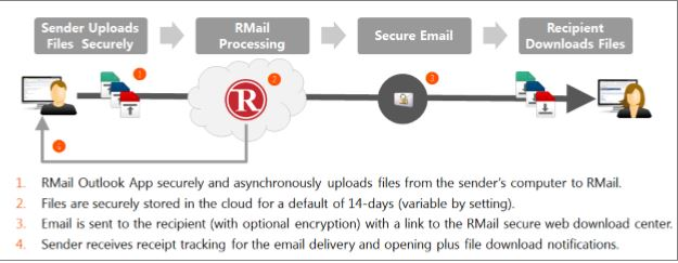 RMail large file.jpg