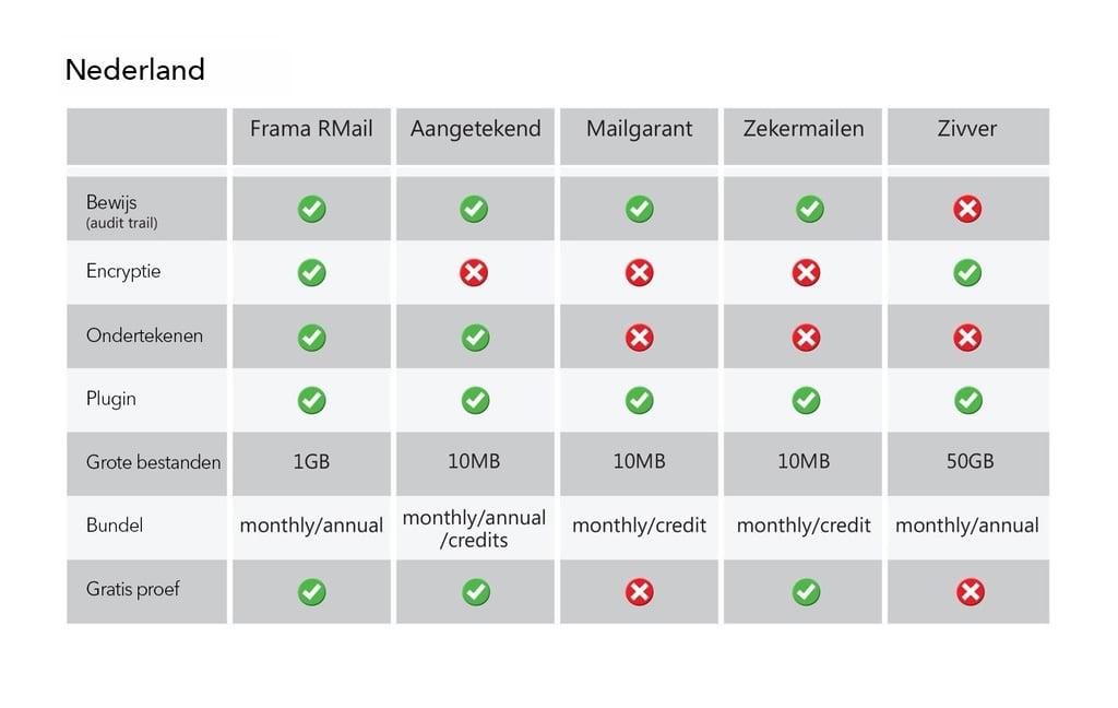overzicht nederlandse oplossingen-2.jpg